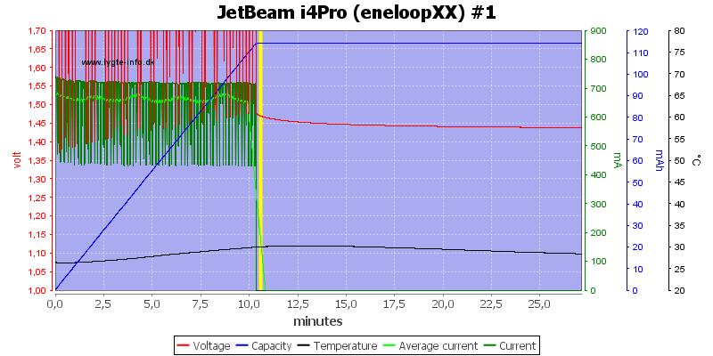 JetBeam%20i4Pro%20%28eneloopXX%29%20%231