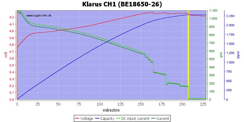 Klarus%20CH1%20(BE18650-26)