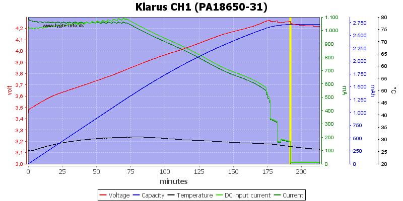 Klarus%20CH1%20(PA18650-31)