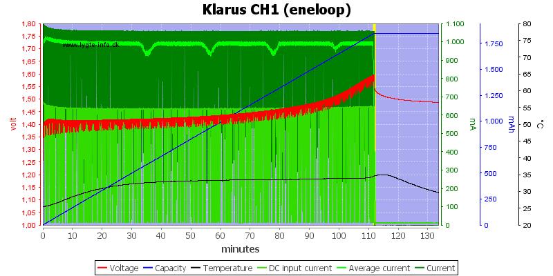 Klarus%20CH1%20(eneloop)