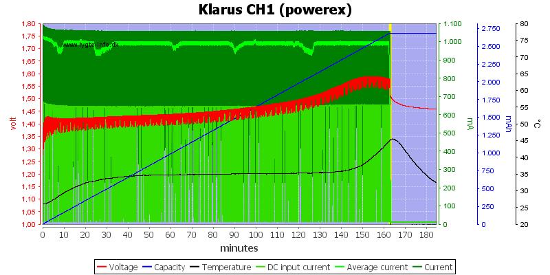 Klarus%20CH1%20(powerex)
