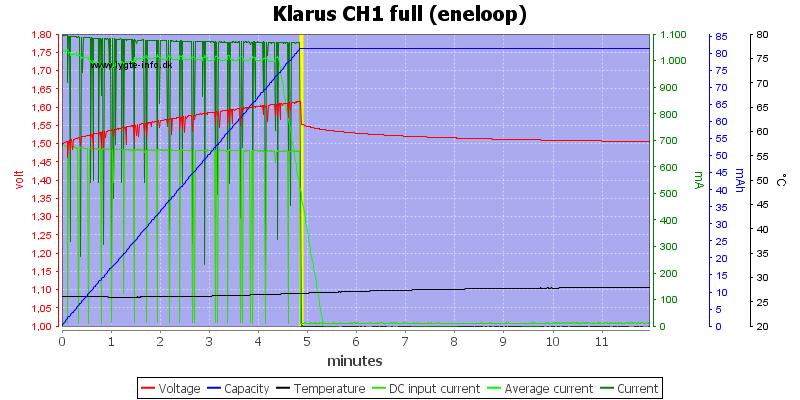 Klarus%20CH1%20full%20(eneloop)