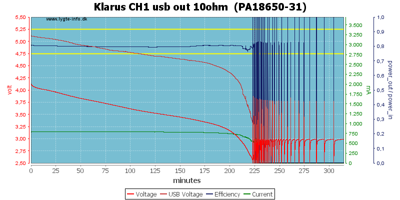 Klarus%20CH1%20usb%20out%2010ohm%20%20(PA18650-31)