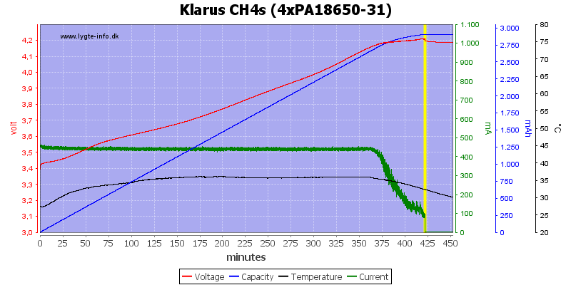 Klarus%20CH4s%20(4xPA18650-31)