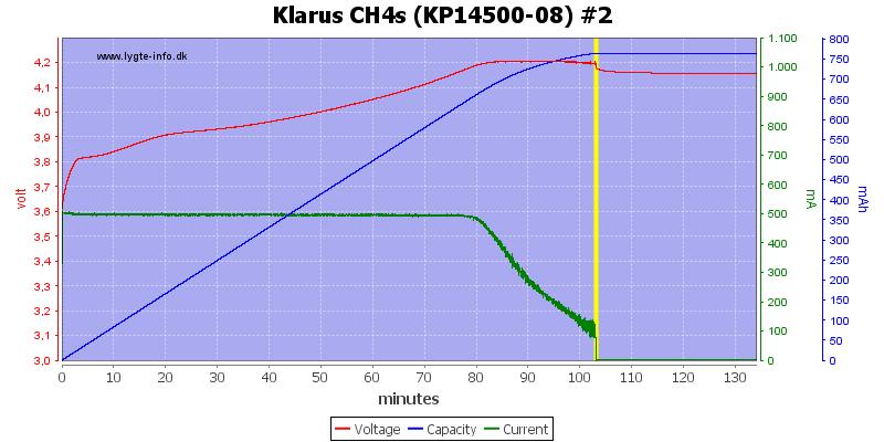 Klarus%20CH4s%20(KP14500-08)%20%232