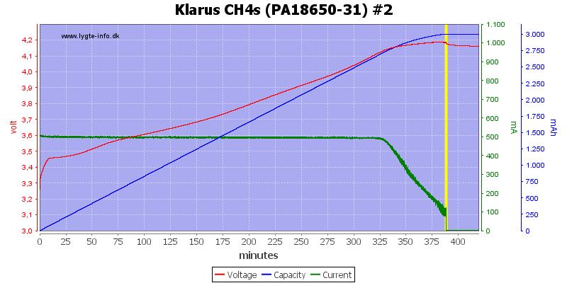 Klarus%20CH4s%20(PA18650-31)%20%232