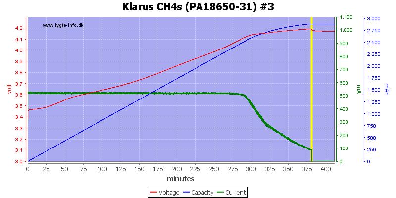 Klarus%20CH4s%20(PA18650-31)%20%233