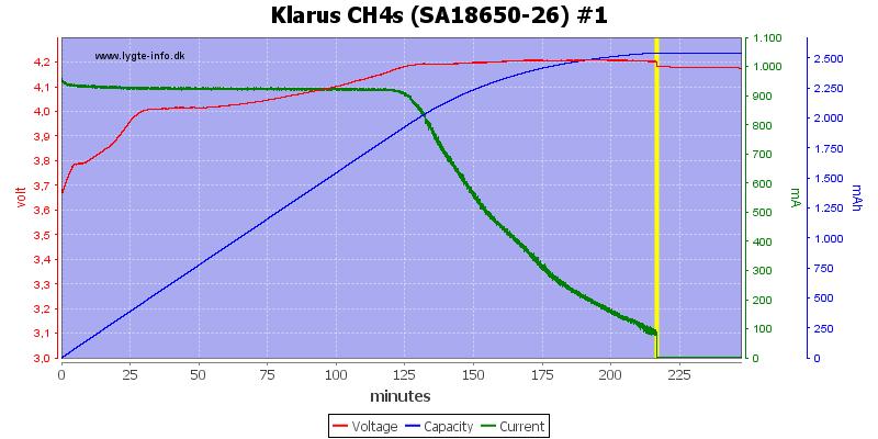 Klarus%20CH4s%20(SA18650-26)%20%231