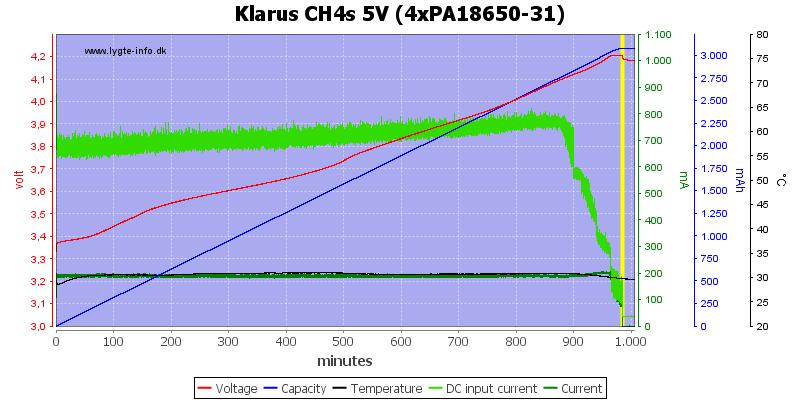 Klarus%20CH4s%205V%20(4xPA18650-31)