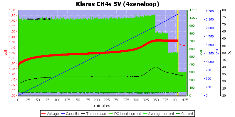 Klarus%20CH4s%205V%20(4xeneloop)