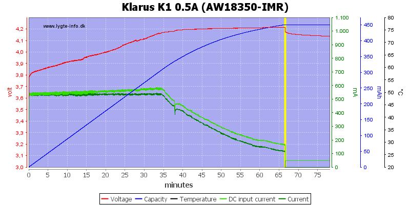 Klarus%20K1%200.5A%20%28AW18350-IMR%29