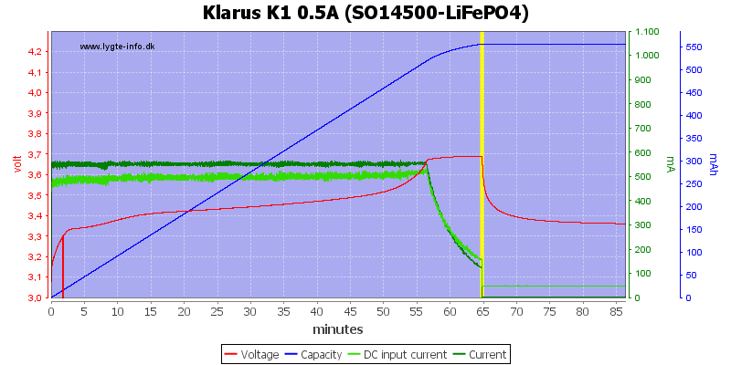 Klarus%20K1%200.5A%20%28SO14500-LiFePO4%29