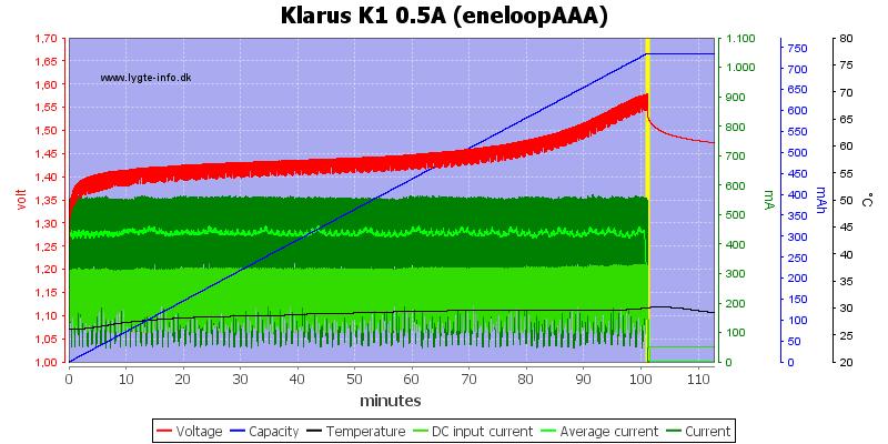 Klarus%20K1%200.5A%20%28eneloopAAA%29