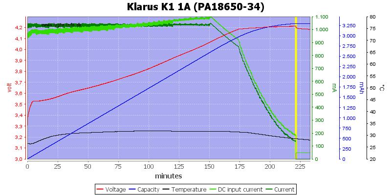 Klarus%20K1%201A%20%28PA18650-34%29