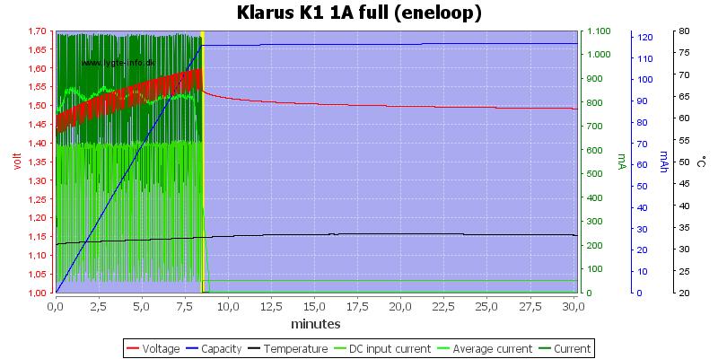 Klarus%20K1%201A%20full%20%28eneloop%29