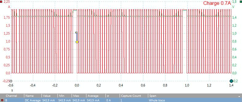 Charge%200.7A%20(Display%20708mA)