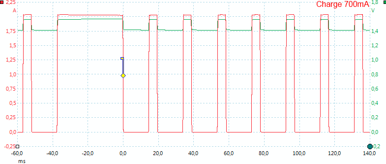 Charge%20700mA