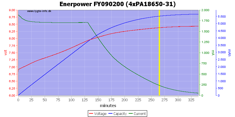 Enerpower%20FY090200%20(4xPA18650-31)