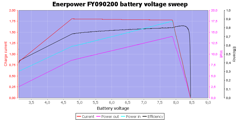 Enerpower%20FY090200%20load%20sweep