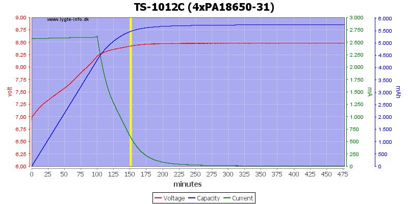 TS-1012C%20(4xPA18650-31)