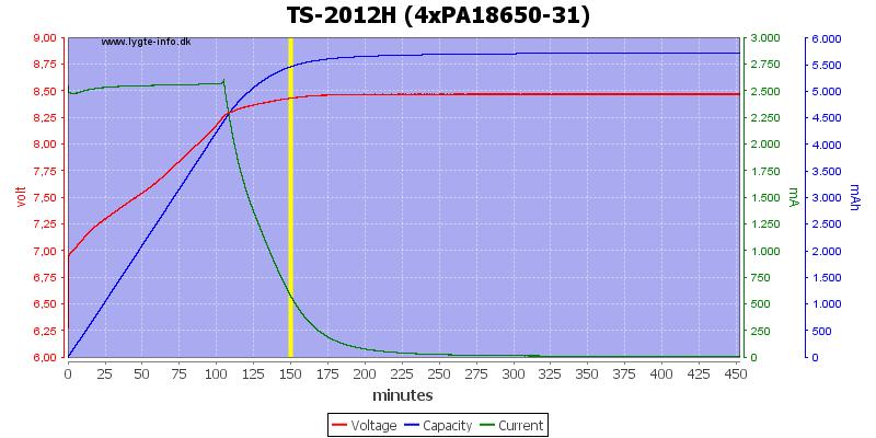 TS-2012H%20(4xPA18650-31)