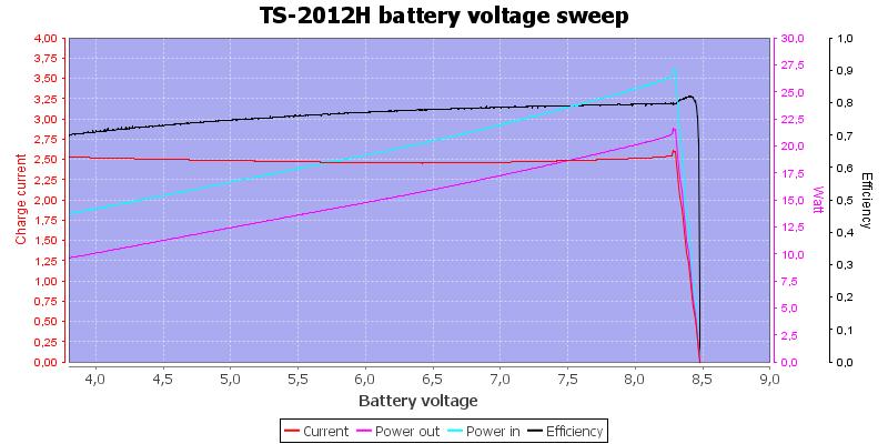 TS-2012H%20load%20sweep
