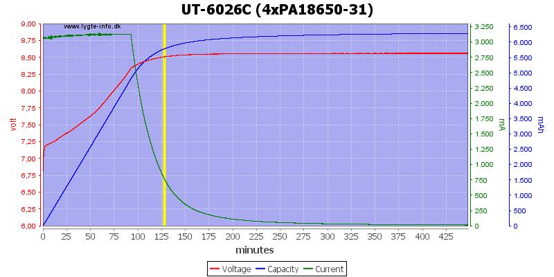 UT-6026C%20(4xPA18650-31)