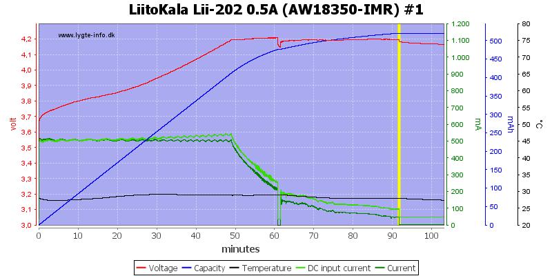 LiitoKala%20Lii-202%200.5A%20%28AW18350-IMR%29%20%231