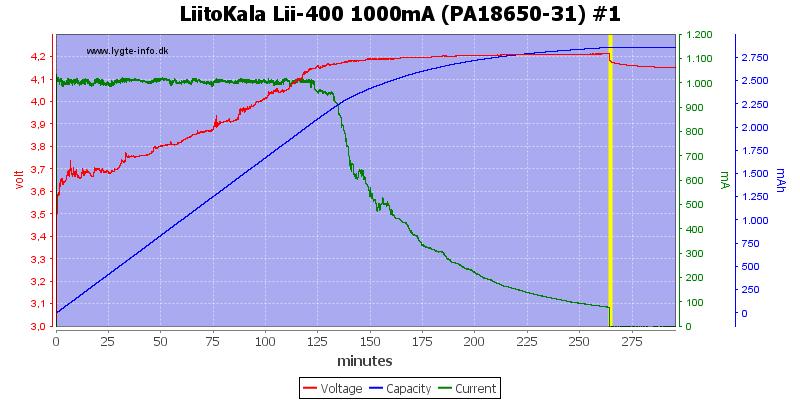 LiitoKala%20Lii-400%201000mA%20%28PA18650-31%29%20%231