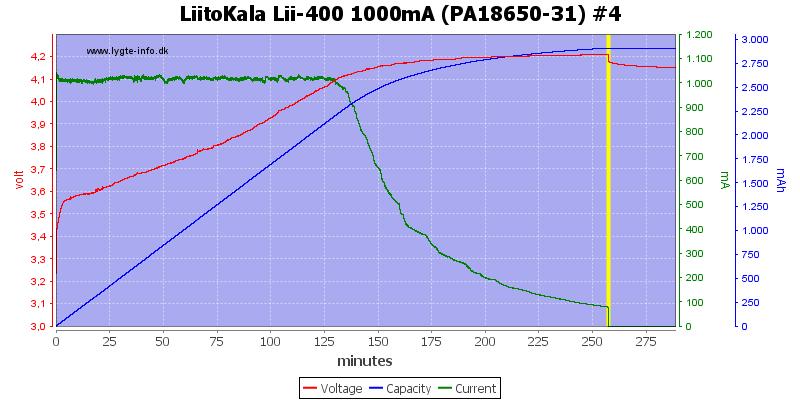 LiitoKala%20Lii-400%201000mA%20%28PA18650-31%29%20%234