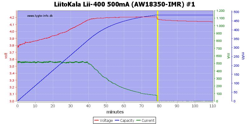 LiitoKala%20Lii-400%20500mA%20%28AW18350-IMR%29%20%231