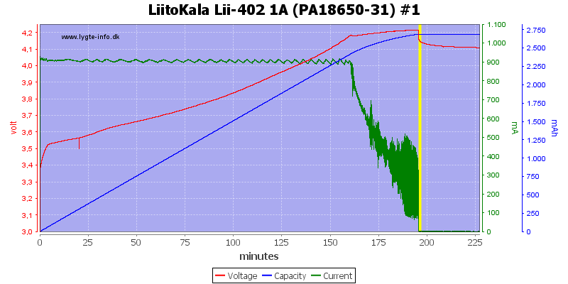LiitoKala%20Lii-402%201A%20%28PA18650-31%29%20%231