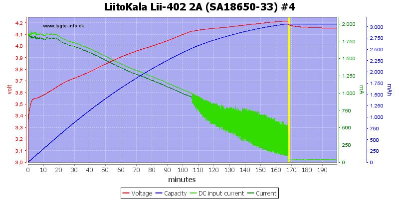 LiitoKala%20Lii-402%202A%20%28SA18650-33%29%20%234