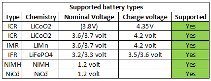 supportedBatteryTypes