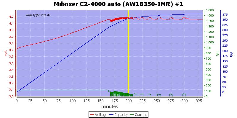 Miboxer%20C2-4000%20auto%20%28AW18350-IMR%29%20%231