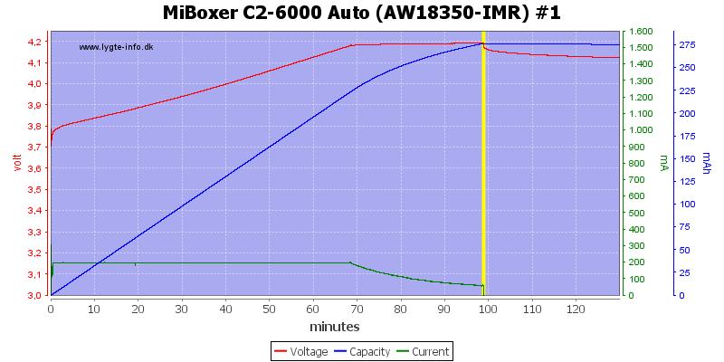 MiBoxer%20C2-6000%20Auto%20%28AW18350-IMR%29%20%231