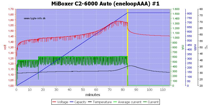 MiBoxer%20C2-6000%20Auto%20%28eneloopAAA%29%20%231