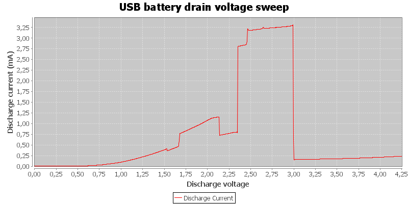 USB%20battery%20drain