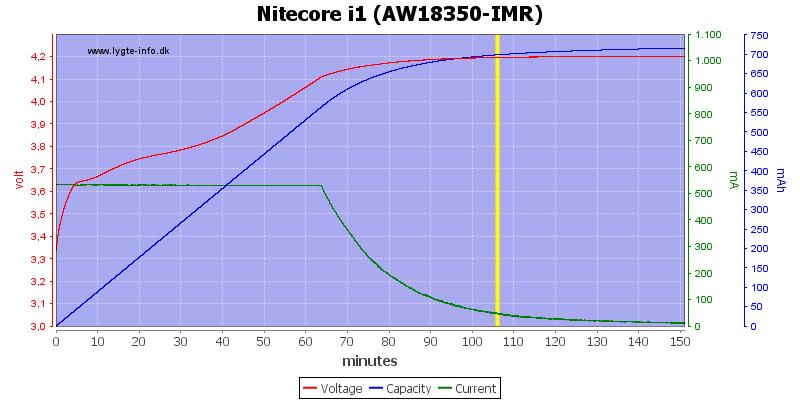 Nitecore%20i1%20(AW18350-IMR)