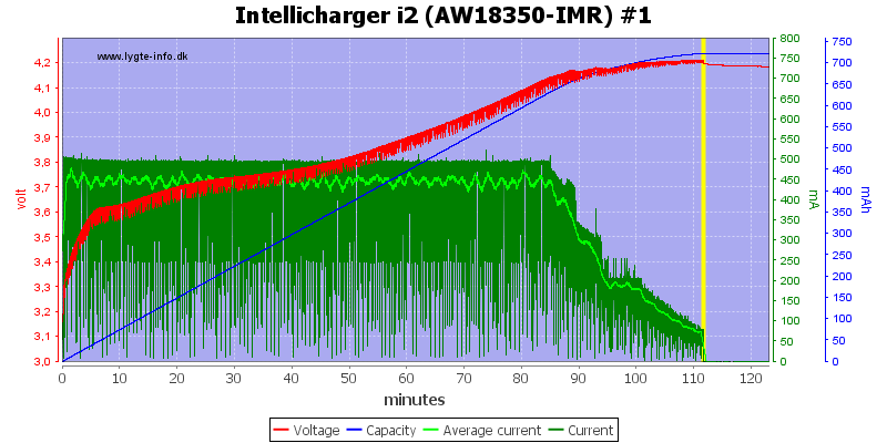 Intellicharger%20i2%20(AW18350-IMR)%20%231