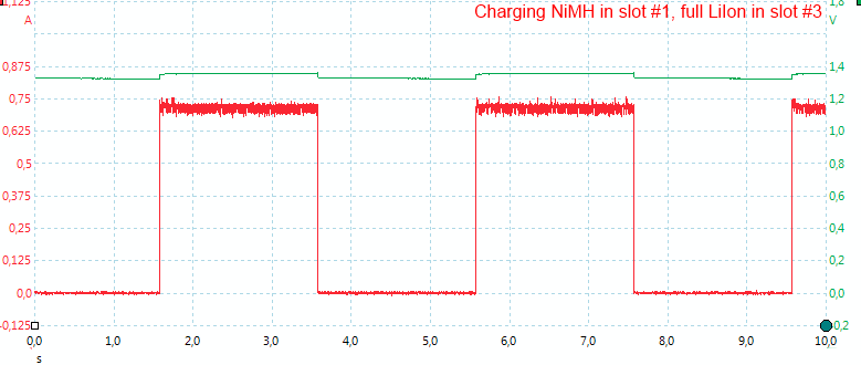 ChargeDual2