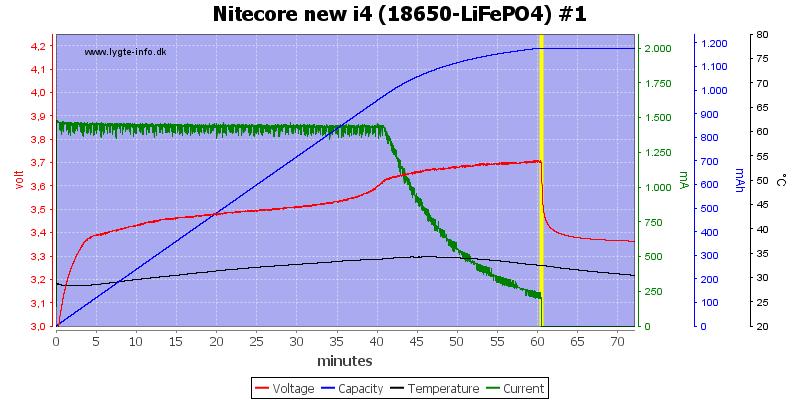 Nitecore%20new%20i4%20%2818650-LiFePO4%29%20%231