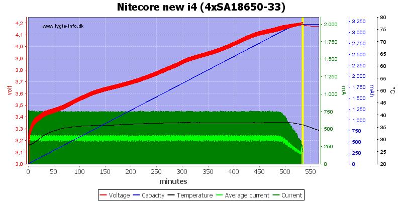 Nitecore%20new%20i4%20%284xSA18650-33%29