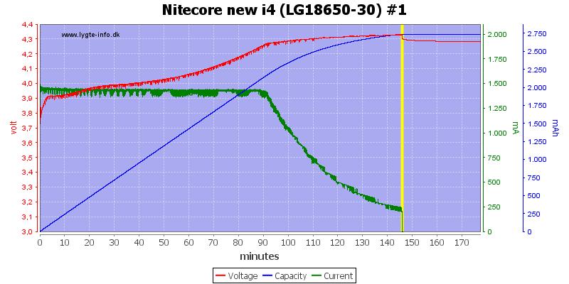 Nitecore%20new%20i4%20%28LG18650-30%29%20%231