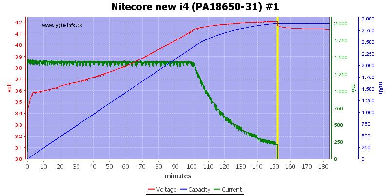 Nitecore%20new%20i4%20%28PA18650-31%29%20%231