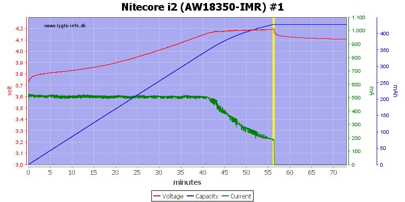 Nitecore%20i2%20%28AW18350-IMR%29%20%231