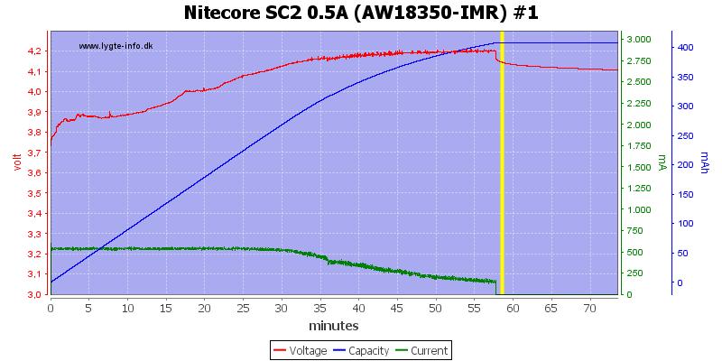 Nitecore%20SC2%200.5A%20%28AW18350-IMR%29%20%231