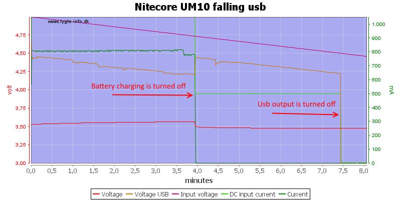 Nitecore%20UM10%20falling%20usb