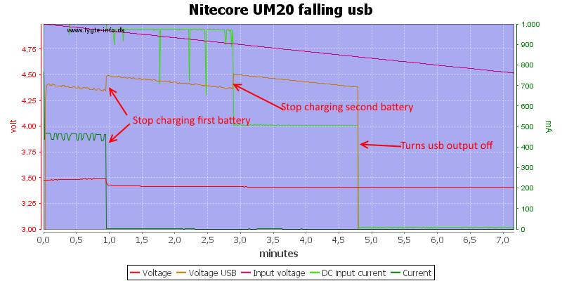 Nitecore%20UM20%20falling%20usb