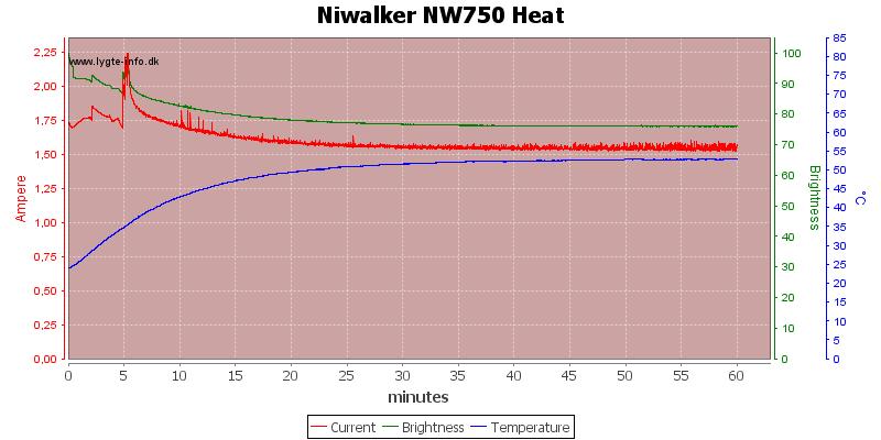 Niwalker%20NW750%20Heat